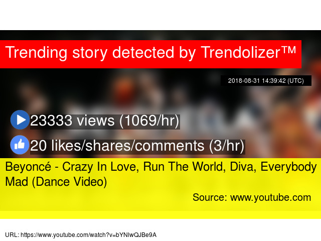 Beyoncé - Crazy In Love, Run The World, Diva, Everybody Mad